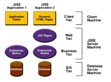 What is Client Server Architecture? Webopedia Definition
